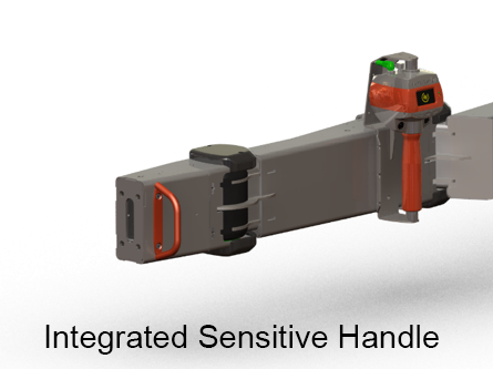 Integrated Sensitive Handle